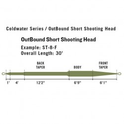 Outbound Short Shooting Head