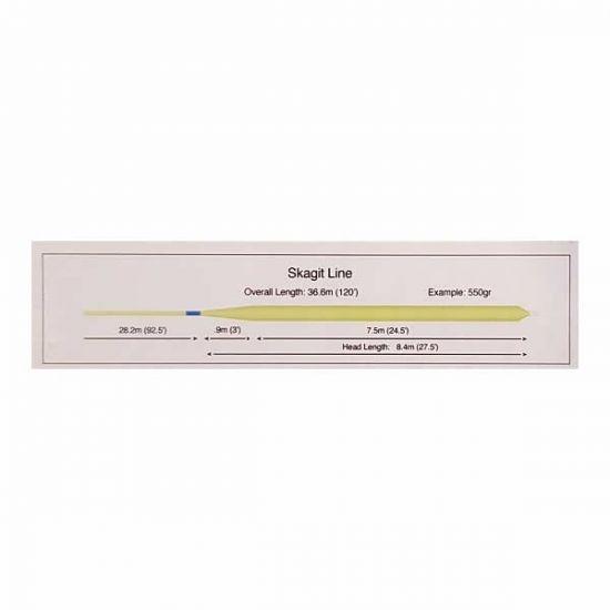 Skagit line Spey