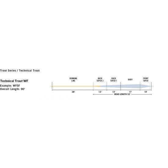 Premier Technical Trout WF